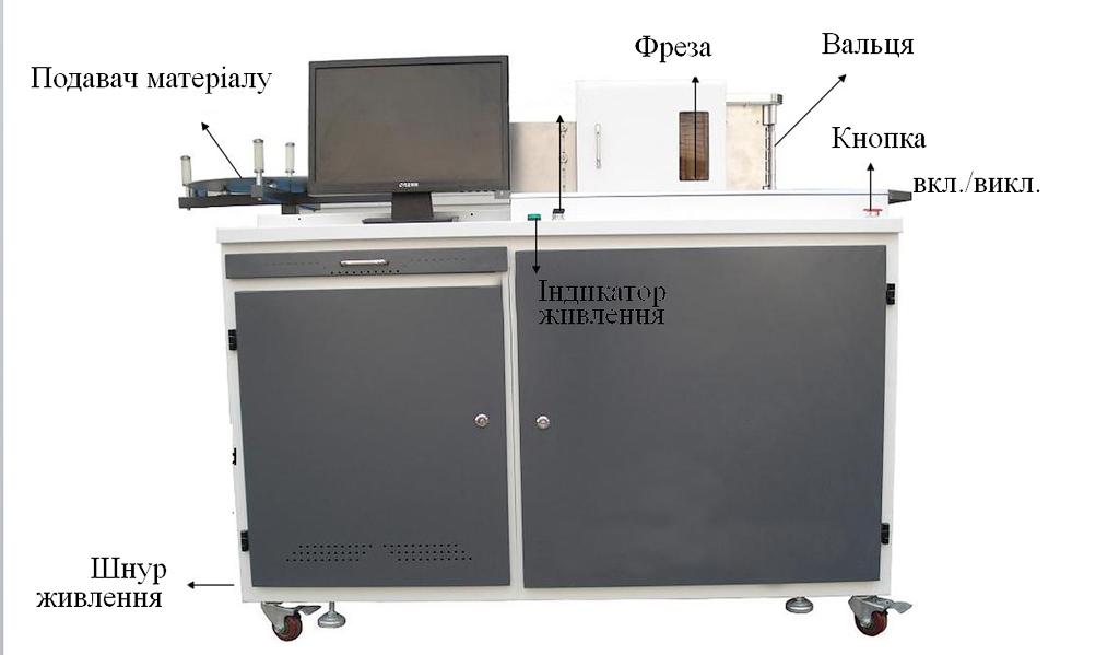 Состав машины для объемных букв BPL