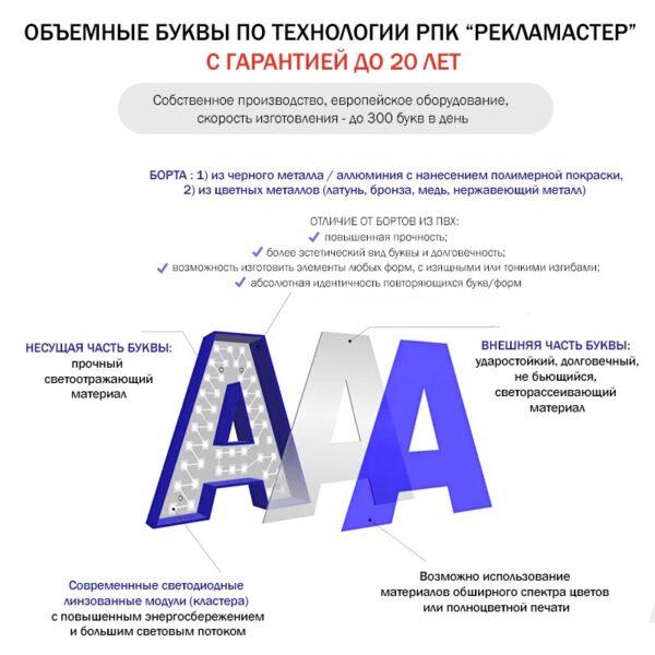 obemnye bukvy 600x600 - Объемные буквы из акрила